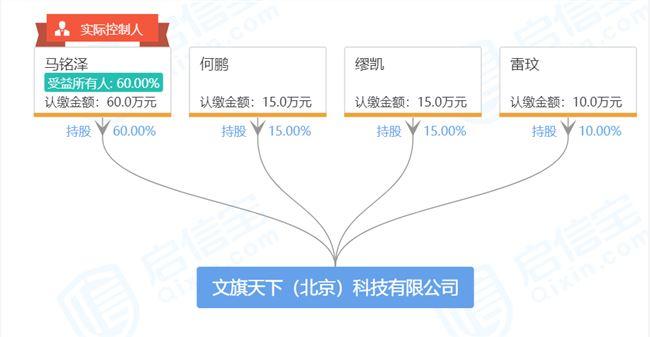 """5岁李国庆谈再创业:用""""区块链+版权""""杀一片天地"""""""