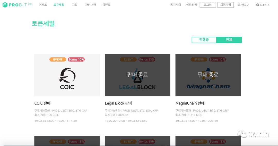 韩国IEO募资上币报告