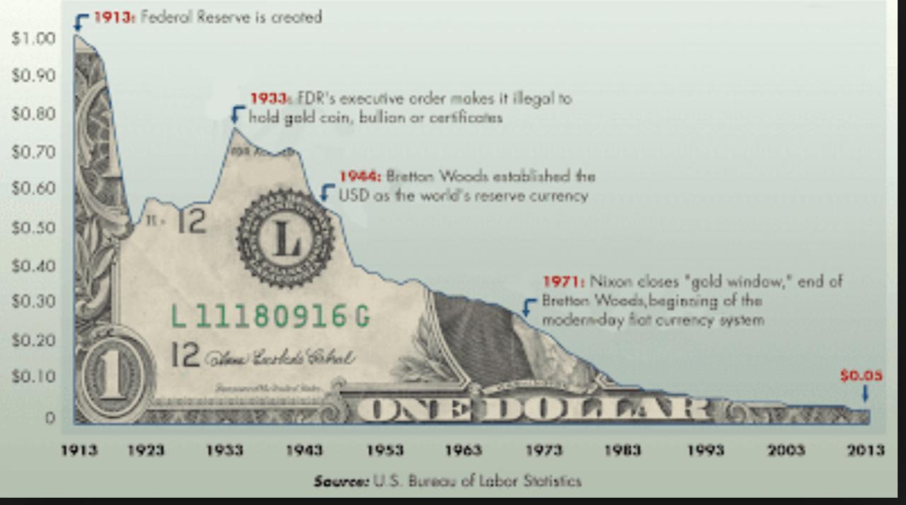 废钞、禁美元、没收黄金的两年后,印度或决定解禁比特币