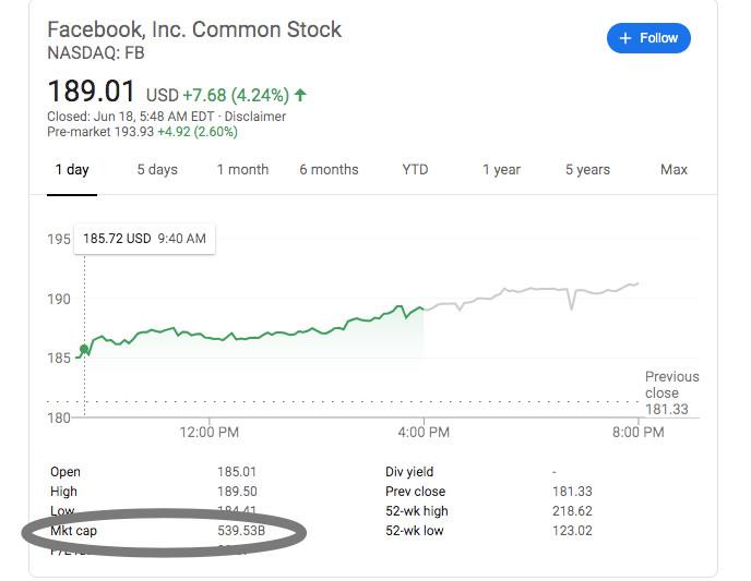 很遗憾,Facebook 还是会用 Libra 侵犯你的财务自由.jpg