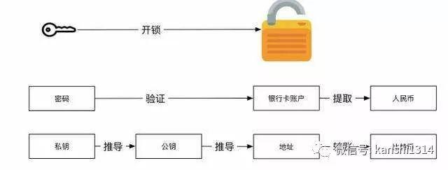 肖磊:美国阻止Facebook发币,挑战美元霸权将引发全球货币大战