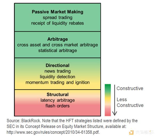 星球前线 | ErisX首席战略官详解:加密货币交易如何从算法交易中受益