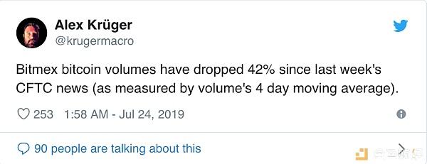 """交易量断崖下跌 BitMEX首席执行官亚瑟·海耶斯""""人间失踪"""""""