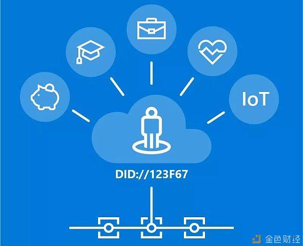 堪比脸书Libra的微软加密货币项目 你意识到它的重要性了吗?