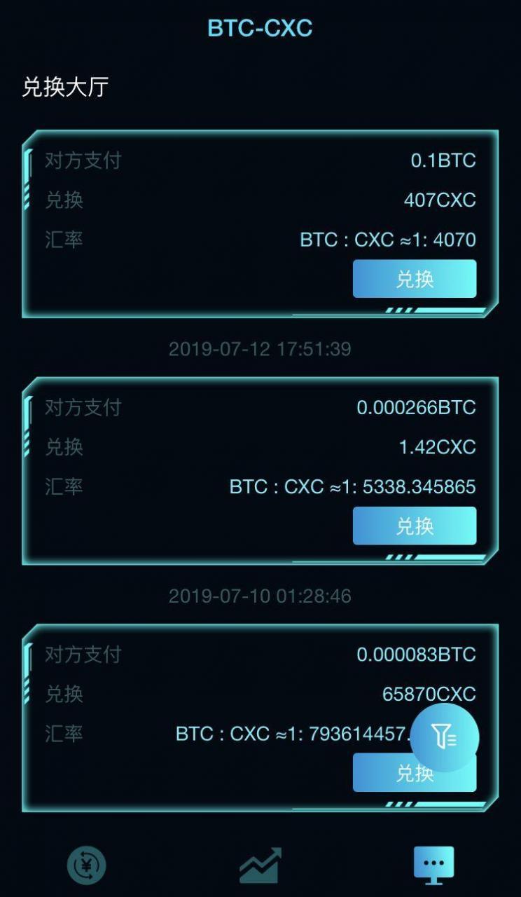CXC对比VDS