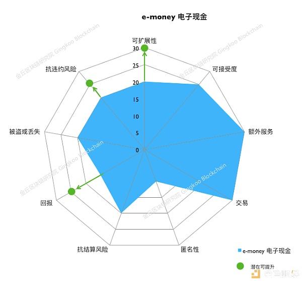 研报 | 央行数字货币研究报告(二)