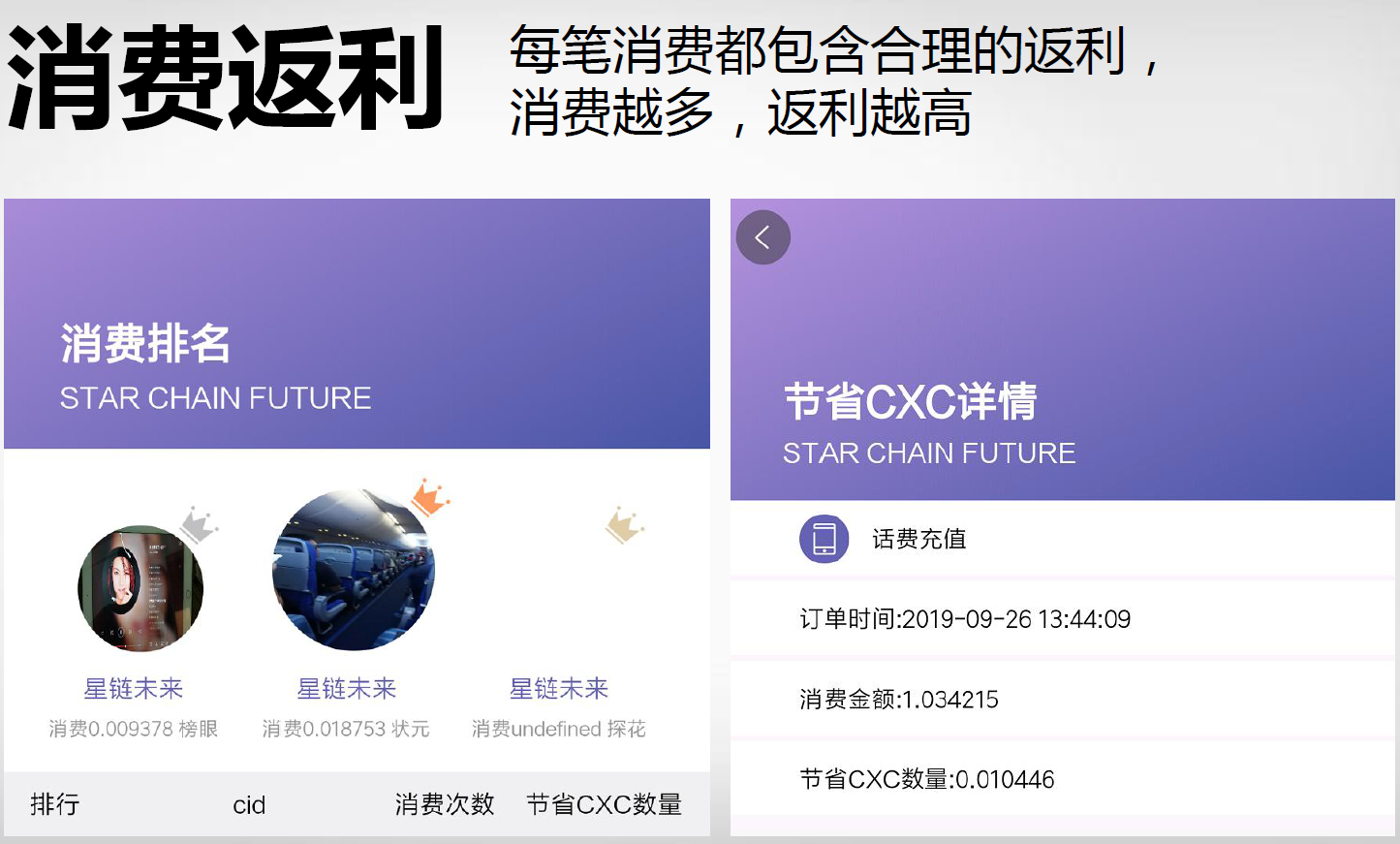 CXC公链首个第三方消费聚合平台:星链未来