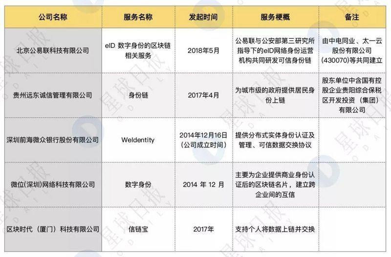 信通院专家独家解读:区块链是中国经济真正走向世界的机会