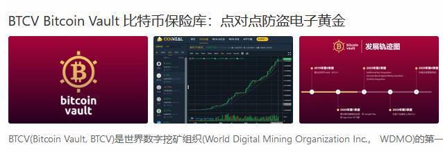 BTCV挖矿 Mining City 全球真实性考证