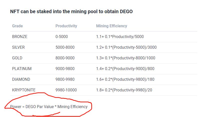 """DEGO区块链中的""""我的世界""""挖矿游戏"""