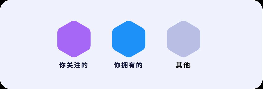 """了解Helium网络中的""""六边形"""""""